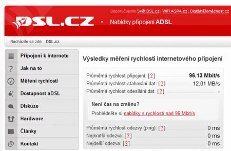 dsl.cz