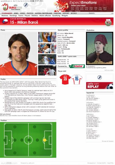 EURO 2008 profil hráče