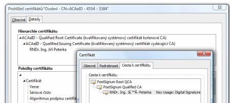 příklady hierarchie certifikátů