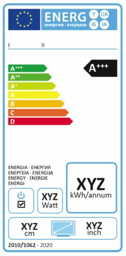 Energetický štítek - televizory 2020