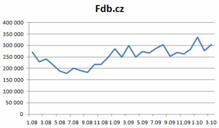 fdb-ru