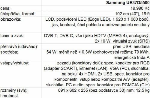 LED5520 parametry