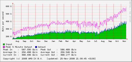 Provoz na IPV6 - 2