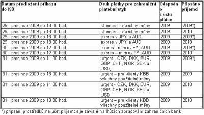 tabulka_pracdoba_kb2