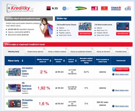 Kreditky.cz