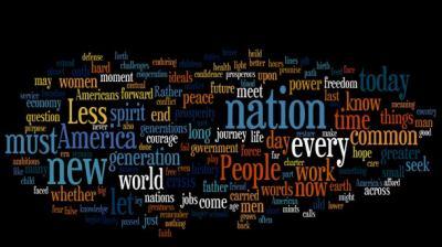 Obamův inaugurační projev jako tag cloud
