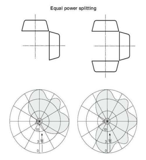 Vysílací anténní systémy - nákres 4