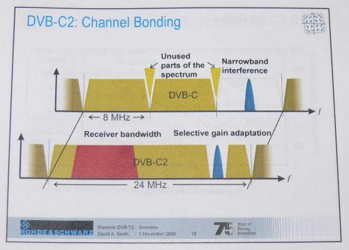 Technické parametry DVB-C2