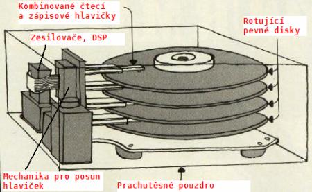 pc2202