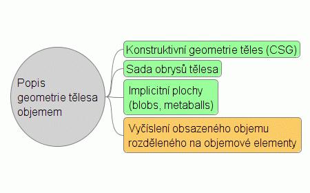povray3203