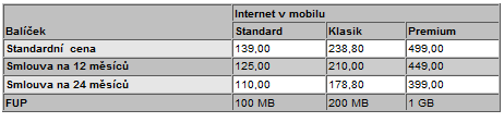 T-Mobile - nové tarify