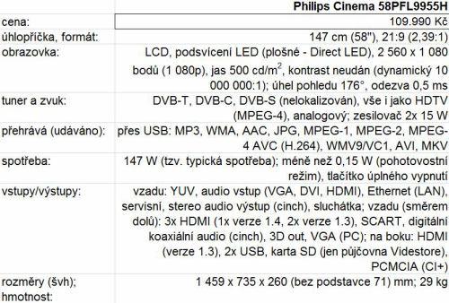 Philips Cinema 58PFL9954H technické parametry