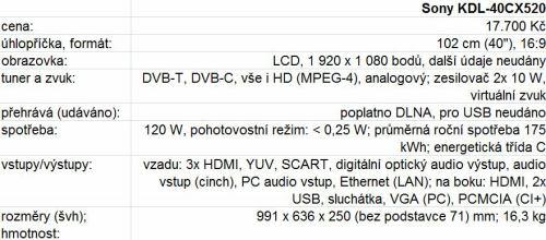 Sony KDL-40CX520 tabulka