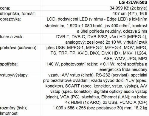 LG 42LW650S parametry