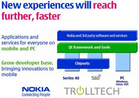Trolltech Nokia