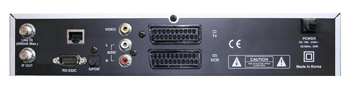 AB IP Box 250S zadní panel