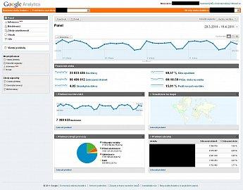 Staré rozhraní Google Analytics