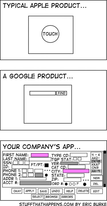 Jak vypadají aplikace Apple, Google a těch ostatních