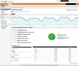 Nové rozhraní Google Analytics
