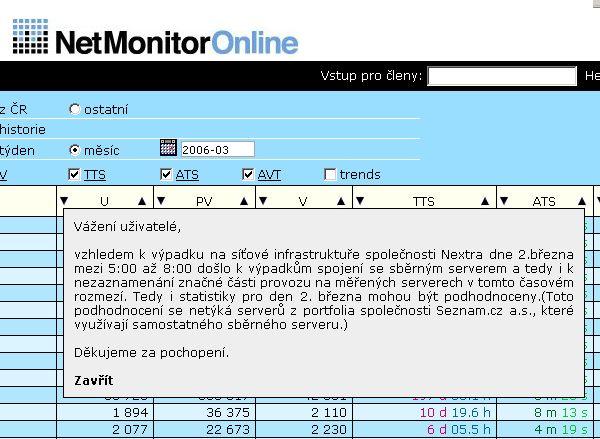 Výpadek NetMonitoru