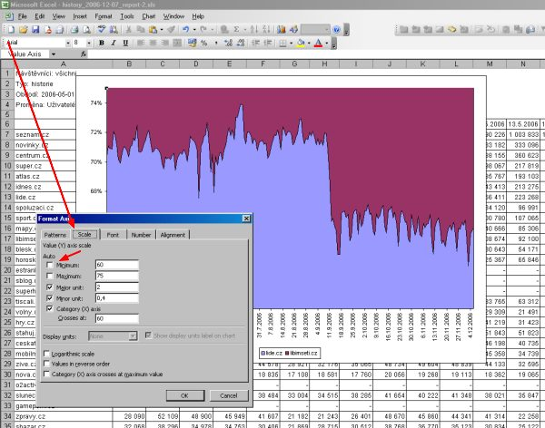 Excel - detail grafu
