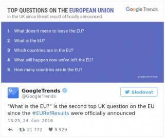 Výsledky Google Trends těsně po vyhlášení Brexitu.