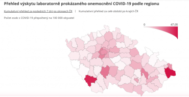 http://web.archive.org/web/20200804120636/https://onemocneni-aktualne.mzcr.cz/covid-19