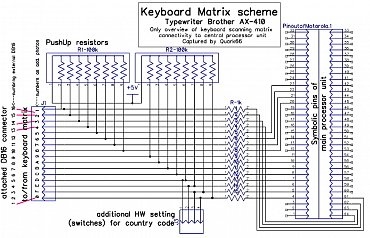 Schematic overview of internal connectivity of kleyboard switching matrix to central processor.