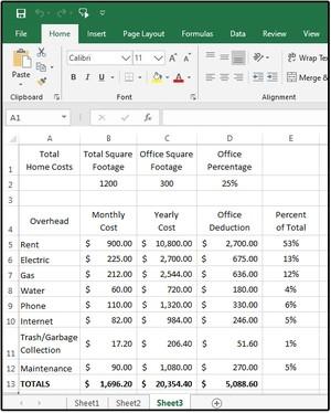 Počet procent z celkových nákladů pro odpočty z daní týkající se prostoru pro podnikání v domácnosti vztažené na jednotlivé položky.