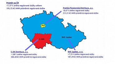 Změny regulovaných plateb dodávky plynu podle distribučních území