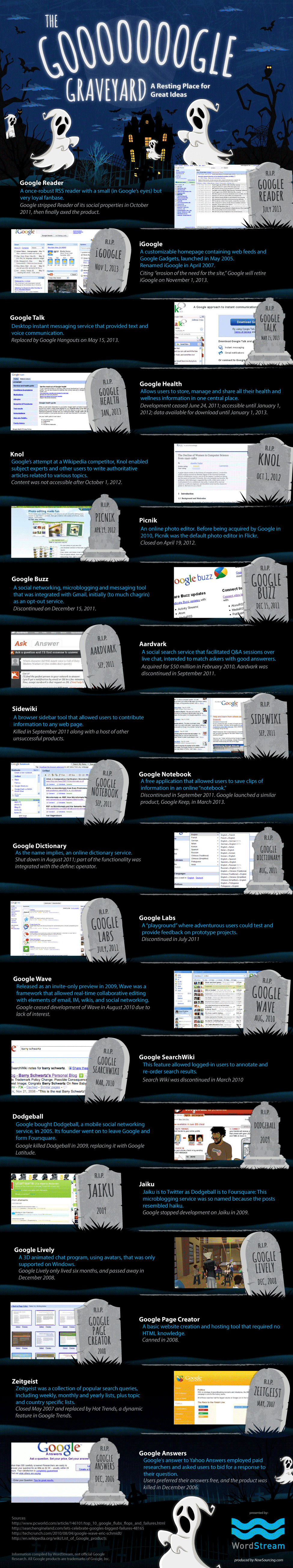 Google Graveyard: Discontinued Google Products and Services