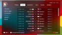 HbbTV aplikace České televize k Mistrovství světa v hokeji 2021