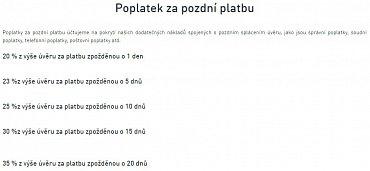 Společnost Kreditech Česká republika s.r.o. (Kredito 24) - rychlá půjčka a podmínky