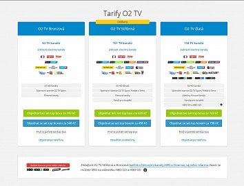 Nabídka O2 TV
