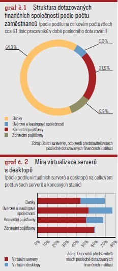 graf karpecki I II