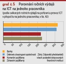 graf karpecki V
