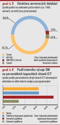 graf karpecki III IV
