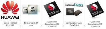 Srovnání procesorů podle specifikace