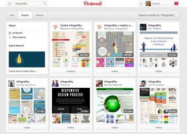Hledejte například infografiky a podívejte se na nástěnky, kam lidé infografiky přidávají.