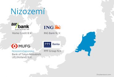 Banky, které mají sídlo v Nizozemí.