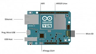 Senzory Martina Malého: Apak se objeví červ, který infikuje Arduina