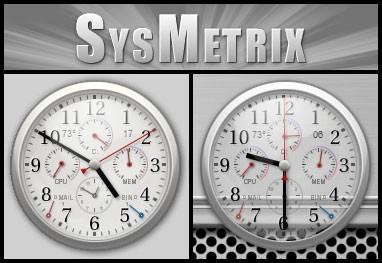 SysMetrix