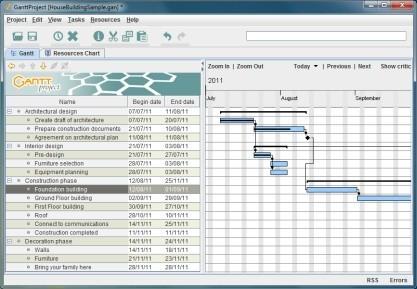 GanttProject pomůže s řízením projektu