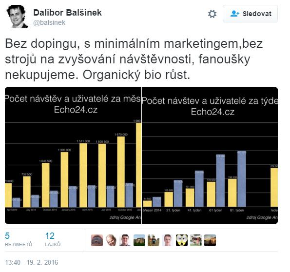 Už je to takový trochu smutný folklór, ale Dalibor Balšínek už zase míchá fanoušky, návštěvníky, návštěvy a uživatele. Když se ale podíváte na reálná čísla, tak je to s tím Echo24 dost bídné.