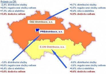 Očekávané změny cen elektřiny pro rok 2012
