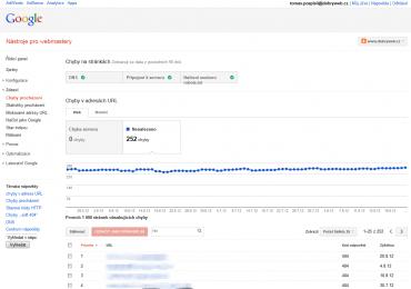 Můžeme sledovat chyby, na které Googlebot narazil při procházení webu.
