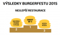 Nejlepší burger Burgerfestu
