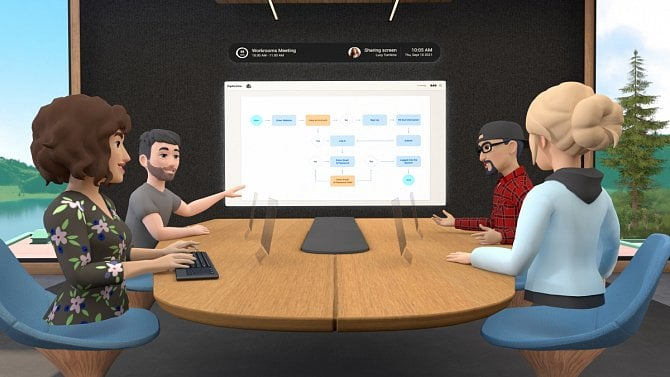 [aktualita] Facebook představil Horizon Workrooms, kancelář pro týmovou práci ve virtuální realitě