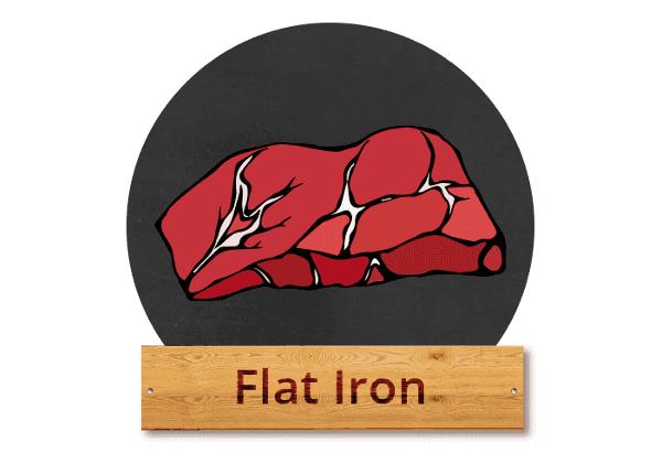 """Flat Iron: """"Placatá žehlička"""""""