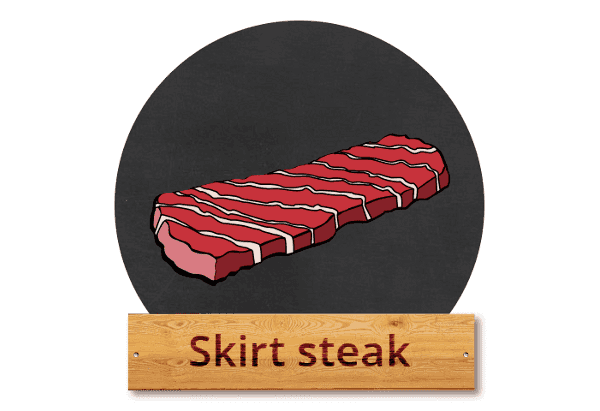 "Skirt steak: ""Krávě pod sukni"""